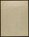 View Inventory list of looted art from the Göring Collection found at Berchtesgaden digital asset: page 9