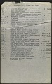 View Harry V. Anderson inventory and receipt for Hermann Göring art collection submitted to Commanding General, 101st Airborne Division digital asset: page 5