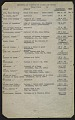 View Inventory of Hermann Göring art collection at Unterstein, Germany digital asset: page 2