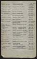 View Inventory of Hermann Göring art collection at Unterstein, Germany digital asset: page 3