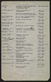 View Inventory of Hermann Göring art collection at Unterstein, Germany digital asset: page 4