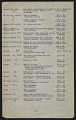 View Inventory of Hermann Göring art collection at Unterstein, Germany digital asset: page 5