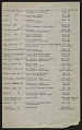 View Inventory of Hermann Göring art collection at Unterstein, Germany digital asset: page 6
