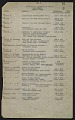 View Inventory of Hermann Göring art collection at Unterstein, Germany digital asset: page 8