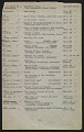 View Inventory of Hermann Göring art collection at Unterstein, Germany digital asset: page 9