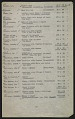 View Inventory of Hermann Göring art collection at Unterstein, Germany digital asset: page 10