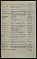 View Inventory of Hermann Göring art collection at Unterstein, Germany digital asset: page 11