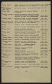 View Inventory of Hermann Göring art collection at Unterstein, Germany digital asset: page 12