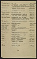 View Inventory of Hermann Göring art collection at Unterstein, Germany digital asset: page 13