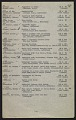View Inventory of Hermann Göring art collection at Unterstein, Germany digital asset: page 15
