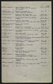 View Inventory of Hermann Göring art collection at Unterstein, Germany digital asset: page 16