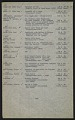 View Inventory of Hermann Göring art collection at Unterstein, Germany digital asset: page 17