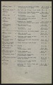 View Inventory of Hermann Göring art collection at Unterstein, Germany digital asset: page 18