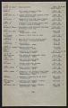 View Inventory of Hermann Göring art collection at Unterstein, Germany digital asset: page 20