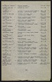 View Inventory of Hermann Göring art collection at Unterstein, Germany digital asset: page 21