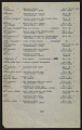 View Inventory of Hermann Göring art collection at Unterstein, Germany digital asset: page 25