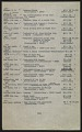 View Inventory of Hermann Göring art collection at Unterstein, Germany digital asset: page 26