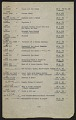 View Inventory of Hermann Göring art collection at Unterstein, Germany digital asset: page 40