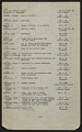 View Inventory of Hermann Göring art collection at Unterstein, Germany digital asset: page 42