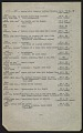 View Inventory of Hermann Göring art collection at Unterstein, Germany digital asset: page 44