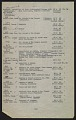 View Inventory of Hermann Göring art collection at Unterstein, Germany digital asset: page 45