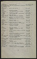 View Inventory of Hermann Göring art collection at Unterstein, Germany digital asset: page 46