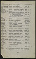 View Inventory of Hermann Göring art collection at Unterstein, Germany digital asset: page 47
