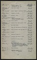 View Inventory of Hermann Göring art collection at Unterstein, Germany digital asset: page 48