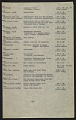 View Inventory of Hermann Göring art collection at Unterstein, Germany digital asset: page 50