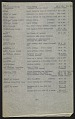 View Inventory of Hermann Göring art collection at Unterstein, Germany digital asset: page 51