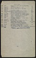 View Inventory of Hermann Göring art collection at Unterstein, Germany digital asset: page 57