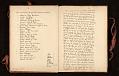 View Notebook of William Mills Ivins digital asset number 3