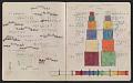 View Sketchbook #8 digital asset: pages 4