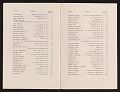 View Kootz Gallery scrapbook #5 digital asset: page 141