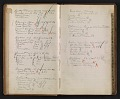 View Association of American Painters and Sculptors Domestic Art Committee record book digital asset: pages 4