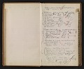 View Association of American Painters and Sculptors Domestic Art Committee record book digital asset: pages 5