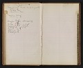 View Association of American Painters and Sculptors Domestic Art Committee record book digital asset: pages 8