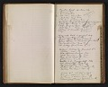 View Association of American Painters and Sculptors Domestic Art Committee record book digital asset: pages 12