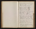 View Association of American Painters and Sculptors Domestic Art Committee record book digital asset: pages 17