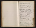 View Association of American Painters and Sculptors Domestic Art Committee record book digital asset: pages 24