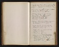 View Association of American Painters and Sculptors Domestic Art Committee record book digital asset: pages 27
