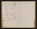 View Association of American Painters and Sculptors Domestic Art Committee record book digital asset: pages 28
