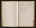 View Association of American Painters and Sculptors Domestic Art Committee record book digital asset: pages 29