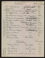 View Walt Kuhn list of works by Matisse and Picasso for the Armory Show digital asset number 0