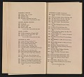 View Catalogue of the <em>International Exhibition of Modern Art</em> in New York digital asset: pages 21