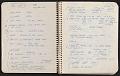 View Notebook of Leo Castelli digital asset number 0