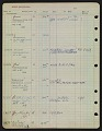 View Robert Rauschenberg's early registry with Leo Castelli Gallery digital asset number 2