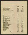 View List of insured property destroyed digital asset number 2