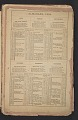 View Frederick William MacMonnies diary digital asset: page 1