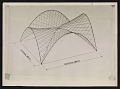 View Diagram of the Hyperbolic Parabola for the Stock Exchange in Mexico City digital asset number 0